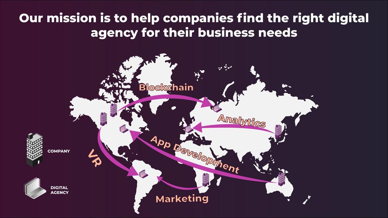 Top Digital Agency - Funderbeam